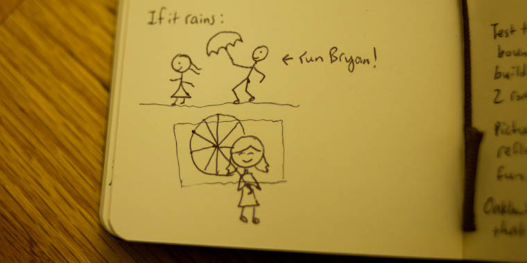 Sketch of Bryan holding umbrella for Sendy